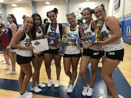 Fillmore Central Cheerleaders Attend Camp