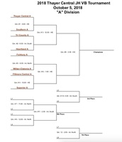 Thayer Central JH Volleyball Tournament October 6