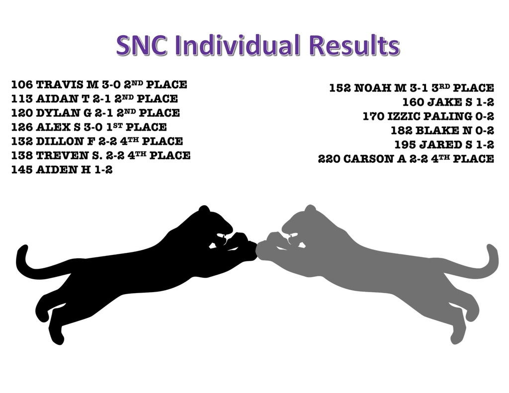 SNC Results