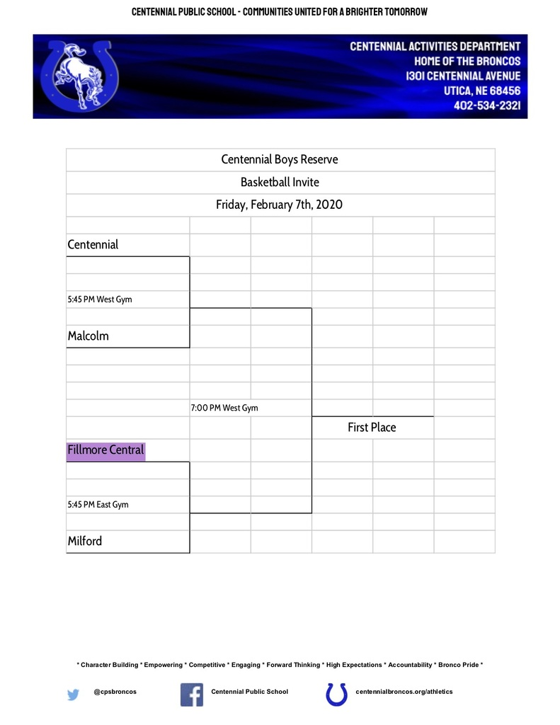 Boys Basketball Reserve Bracket