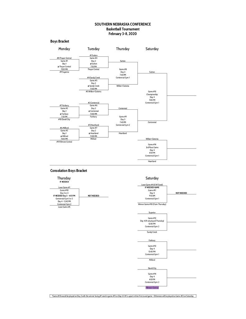 SNC Boys Bracket