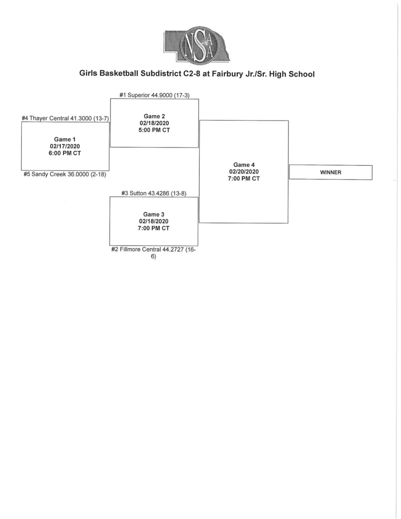 GBB District Bracket